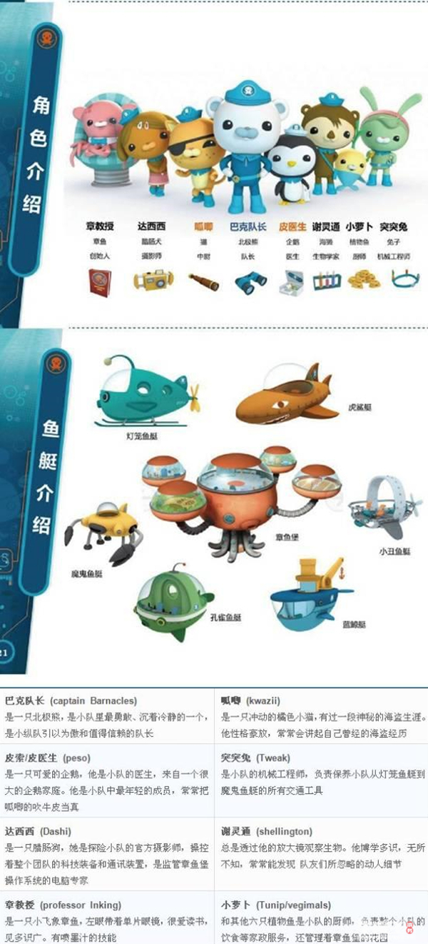 【上海站】英国BBC大型互动式冒险儿童剧海底小纵队3—惊涛骇浪